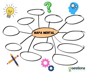 Como se hace un mapa mental y algunos consejos para llevarlo a cabo