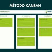 Método Kanban para mejorar el flujo de trabajo y evitar los cuellos de botella